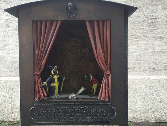 Munchner Marionettentheater