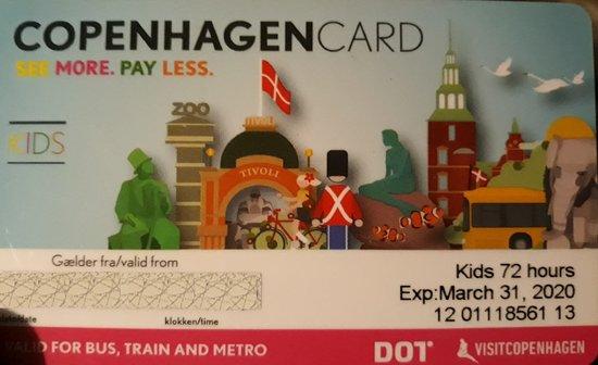 Copenhagen Card: utile e vantaggiosa