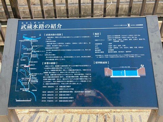 Musashi Waterway