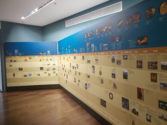 """The """"historic timeline"""" featuring plenty of significant events of the world through the course of human history (on the 2nd floor)"""