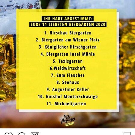 Sommer 2020 Platz 3 der Liebsten Biergärten