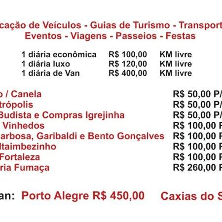 Gramado, RS: Passeios e Transportes.