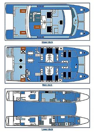 Galapagos Journey Fleet Layout