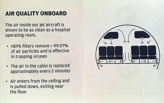 Finnair: Airflow inside the aircraft