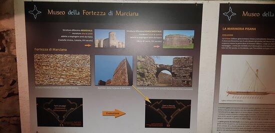 Panorama della Fortezza medievale