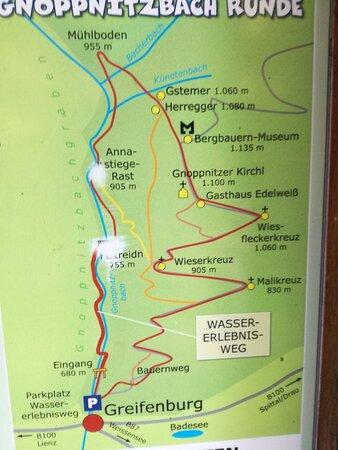 Greifenburg, Αυστρία: Wassererlebnisweg Gnoppnitzbach