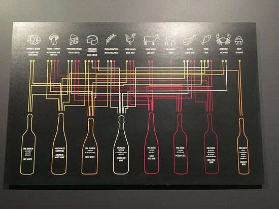 Skip the Line: Mondodelvino Ticket Wine Experience Resmi