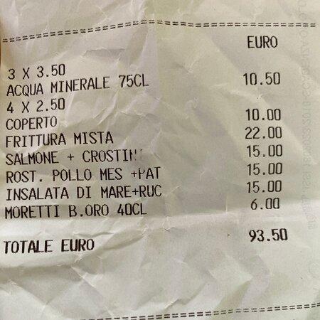 Prezzi elevati per le dimensioni dei piatti