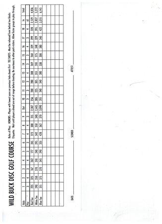 Evangola State Park: score card