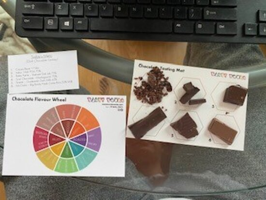 Toronto's Ultimate Chocolate Small-Group Walking Tour: Our chocolate tasting map