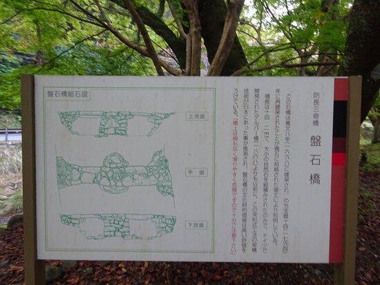 防長三奇橋とされる磐石橋の説明
