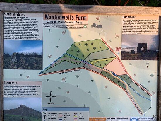 Wantonwells Stone Circle
