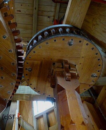 rotating gear mechanism