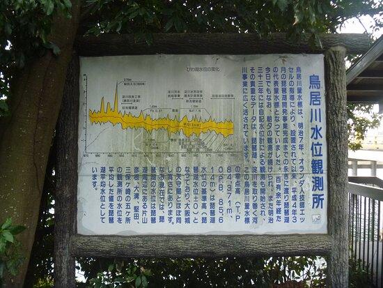 Toriigawa Suii Kansokusho