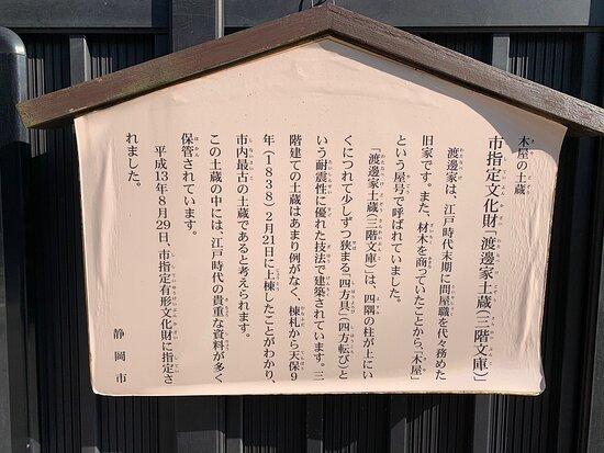 Kiyaedo Shiryokan(Watanabekedozo)