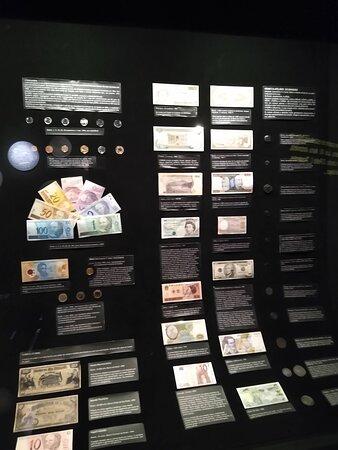 Museu da moeda.