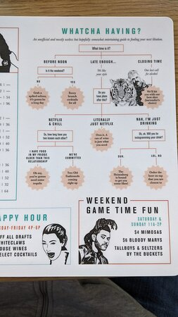 Fun decision tree on the beverage menu
