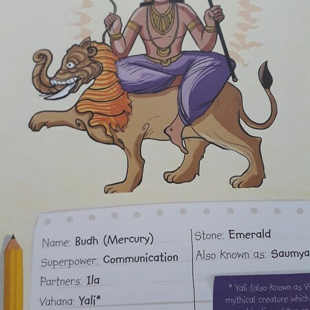 Palakkad District, Indien: Mine one of the planets( post 2006) Pluto no longer a planet now in indian planetary system.this is mercury( budh) lovely confers lots of benefits to people course others also do for few others.