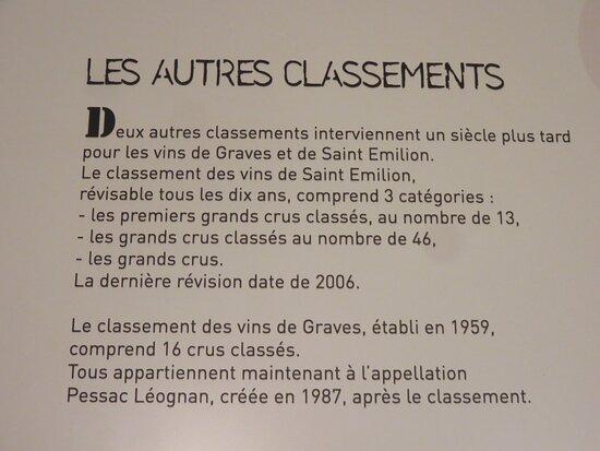 Bordeaux Wine and Trade Museum Admission Ticket with Wine Tasting: Bordeaux, musée du vin et du négoce