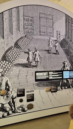 Fortress Hohensalzburg Admission Ticket: Comment fabriquait-on des boulets à canon