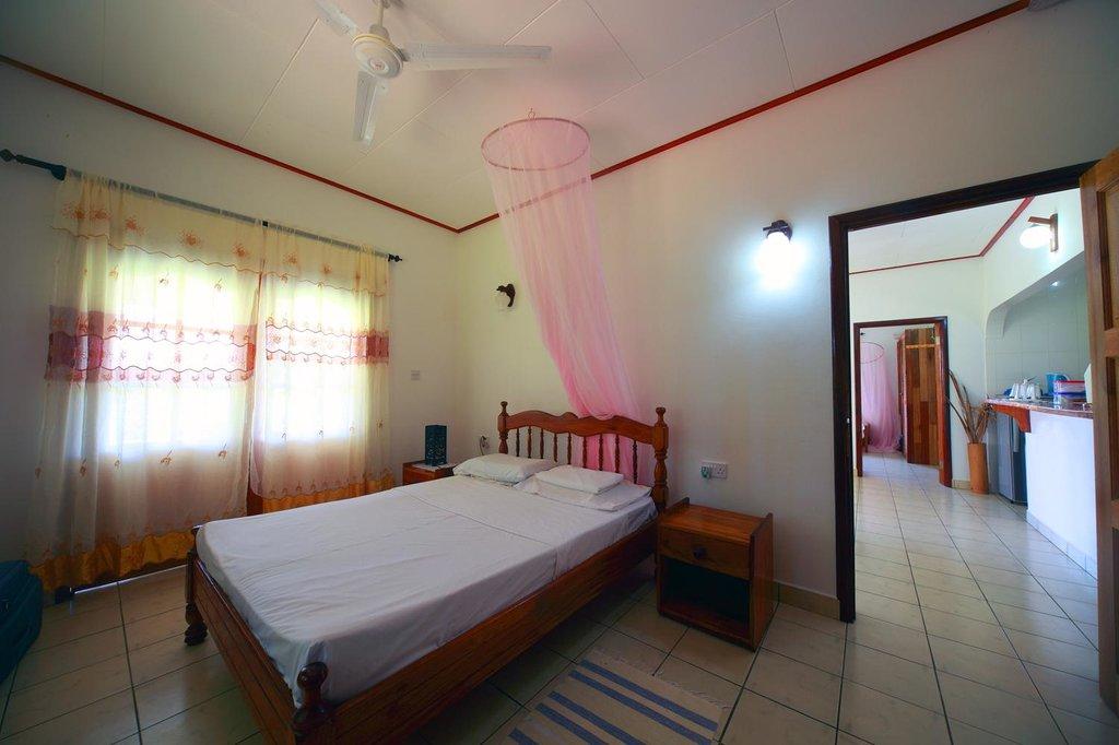 Zerof Guest House