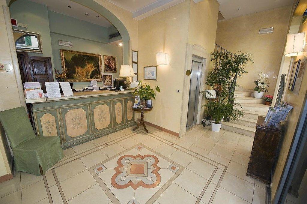 ホテル ガリレオ フィレンツェ