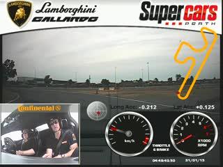 Belmont, Australië: Lamborghini Gallardo baby!!