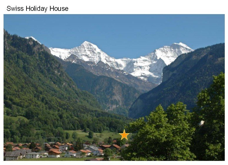 In the heart of the Swiss Alps. Family home up to 8 guests., vacation rental in Bernese Oberland