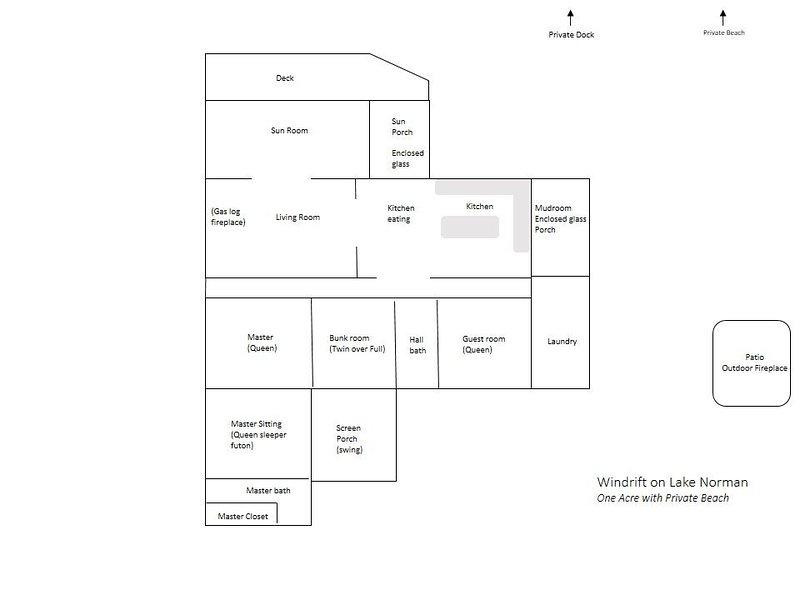 Grober Grundriss für Windrift ca. 2000 sq ft plus 9x11 Bildschirm Veranda. Es gibt viele Orte, an denen man sich ausbreiten und genießen kann