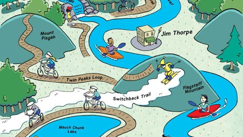 Jim Thorpe et ses environs