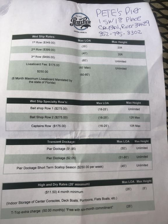 Petes pier marina and dockage slip prices