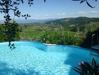 FLORENCE MARGHERITA APT IN VILLA, PANORAMIC VIEW, PRIVATE POOL, TERRACE,GARDEN