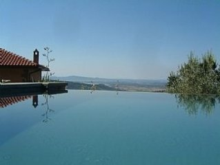 Independent Accommodation in Villa with Private Pool and uninterrupted views