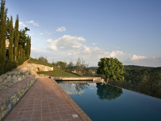 Il Fienile: the Most Charming Country House You Can Dream of