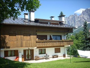 Apartment near the center, comfortable and functional, WiFi, great location.