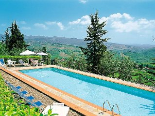 Apartment Borgo Montecastelli  in Castellina in Chianti, Siena and surroundings