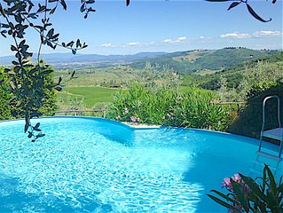 TUSCANY HILLS OVERLOOKING FLORENCE in DETACHED HOUSE WITH PRIVATE GARDEN & POOL