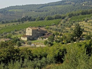 Ancient farm situated in the heart of the Chianti Classico Senese, Pool and View