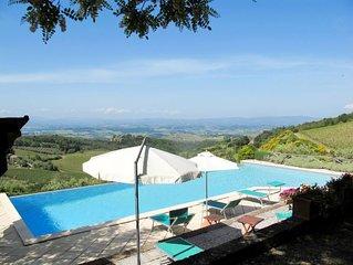 Ferienwohnung Cellole (CTC151) in Castellina in Chianti - 4 Personen, 2 Schlafzi