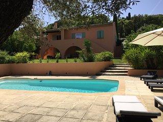 appartement rez de jardin dans villa____