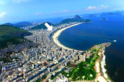 Aerial View, here we are in Copacabana