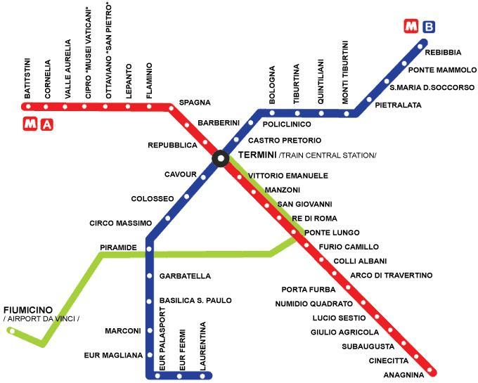 MANZONI Metro station same block: 10' to Spanish Steps/Vatican!