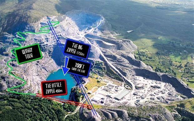 NEW 2013 ZipWire Snowdonia. Full Info -search - ZipWire Nth Wales. 700ft high 80m.p.h. 1 mile long