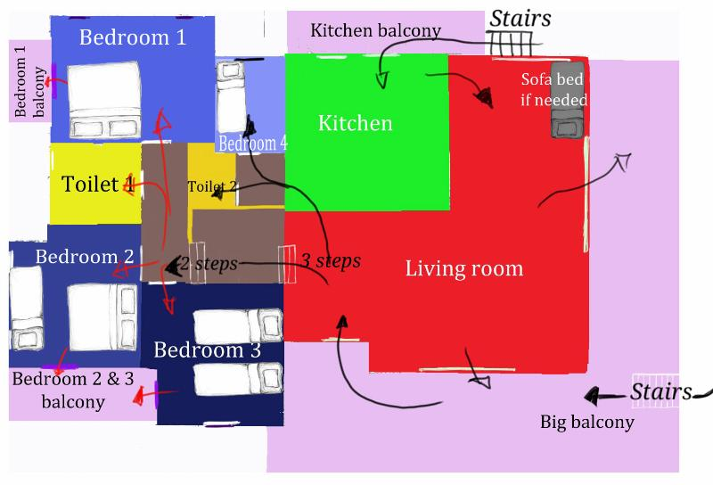 House plan and beds position
