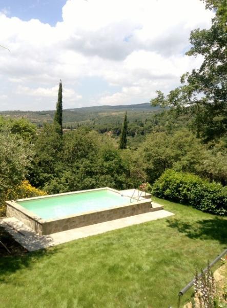 Trasimeno Villa Pool