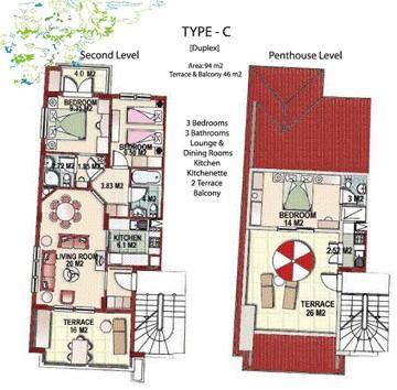 A map of the penthouses