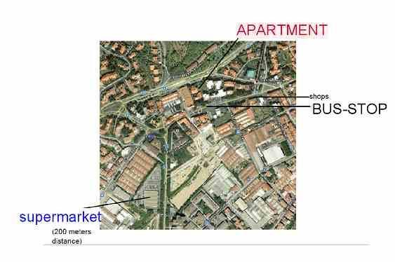 The partment and the nearest supermarket + shops