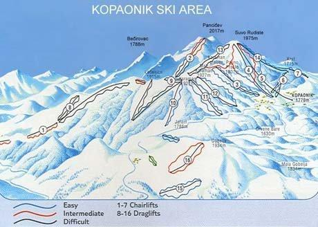 Mapa de pista Kopaonik