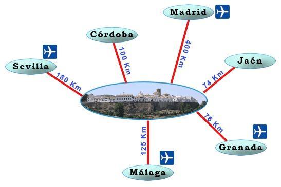Priego de Córdoba, punto neurálgico de Andalucía