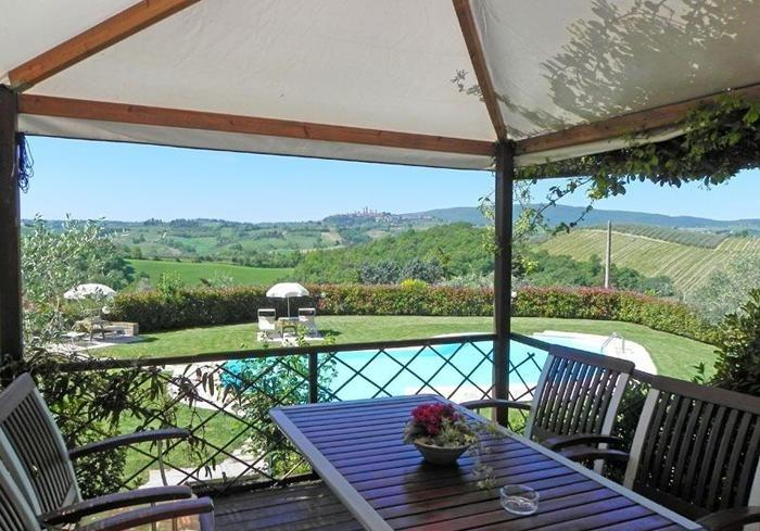 Agriturismo il Girasole - Camera Panorama, holiday rental in San Gimignano